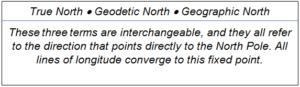 defining true north